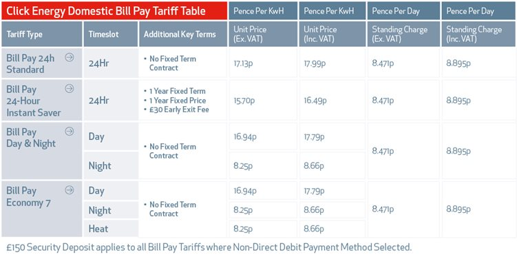 Bill-Pay-Compare-Web-Tables5.jpg