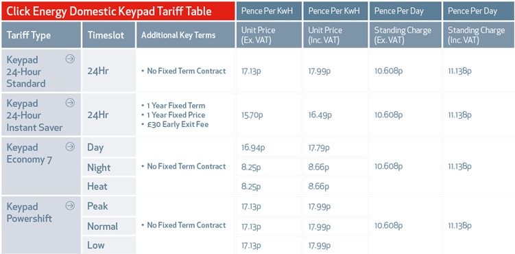 Click-Energy-Web-Tables6-(2).jpg